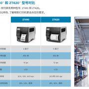 zt400-datasheet-zh-cn_頁面_3